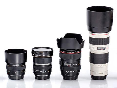 463f33d688 Tipos de objetivos fotográficos: Guía teórica y práctica | DeCamaras